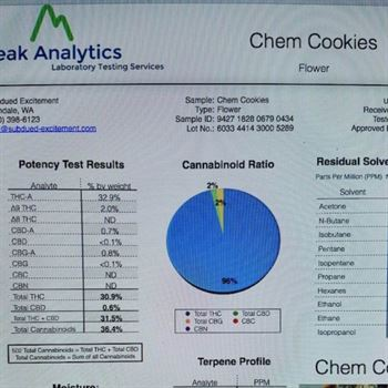 化学饼干 - 神圣的遗传学